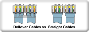 straight cables vs rollover cables