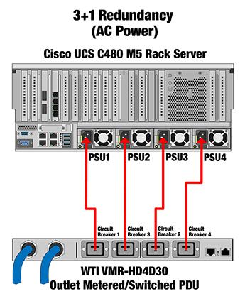 3+1 Redundancy Managed Power for Cisco UCS C480 M5 Rack Server