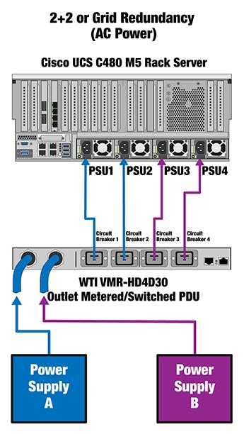 2N Grid Redundancy Managed Power for Cisco UCS C480 M5 Rack Server