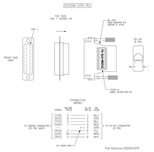 DX25M-DTE-RJ Terminal DTE Adapter, pinout