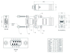 null modem diagram  null  free engine image for user