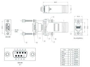DX9M-RJ-KIT RJ45M to DB9M Adapter Kit, pinout