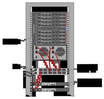 High Density Power Control for Cisco Catalyst 6500