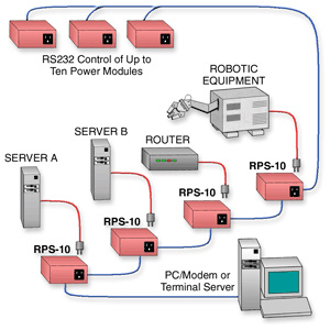 RPS-10 Application Diagram