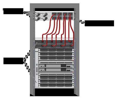 High Density Power Control for Cisco Catalyst 9400