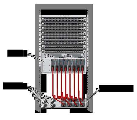 Cisco Nexus Power Reboot