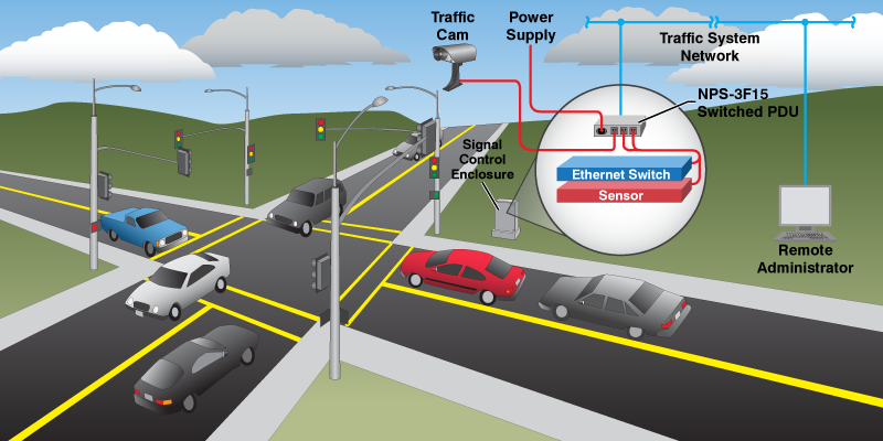 Managing Network Devices in Traffic Signal Control Enclosures