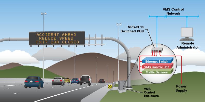 Transport Monitoring System : Managing network devices in intelligent transportation